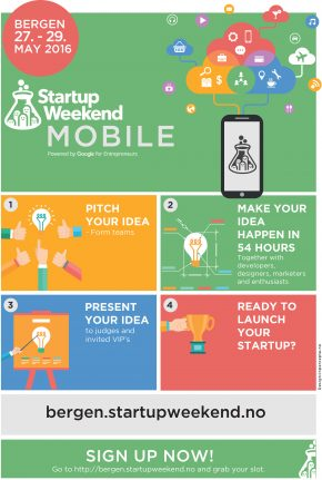 Startup Weekend Mobile - 27-29. mai